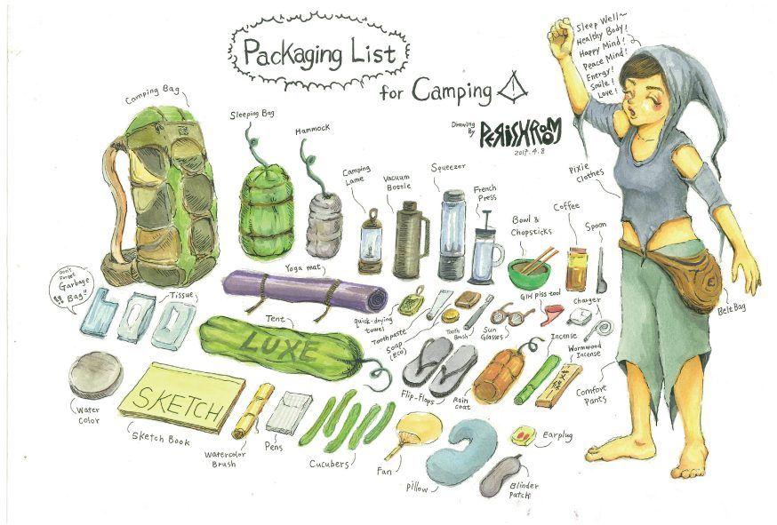 Postkarte   Camping List