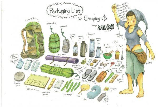 Postkarte | Camping List